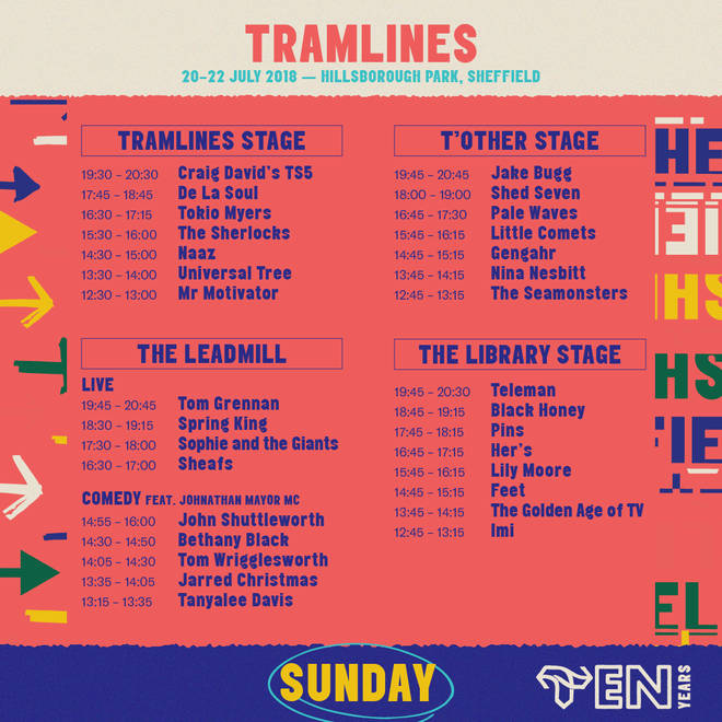Tramlines Line-Up Sunday