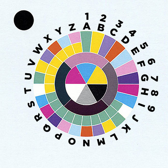 The colour wheel from the back cover of Power Corruption & Lies explained