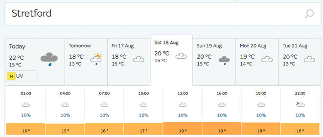 The Met Office weather forecast for Stretford, Greater Manchester on Saturday 18 August