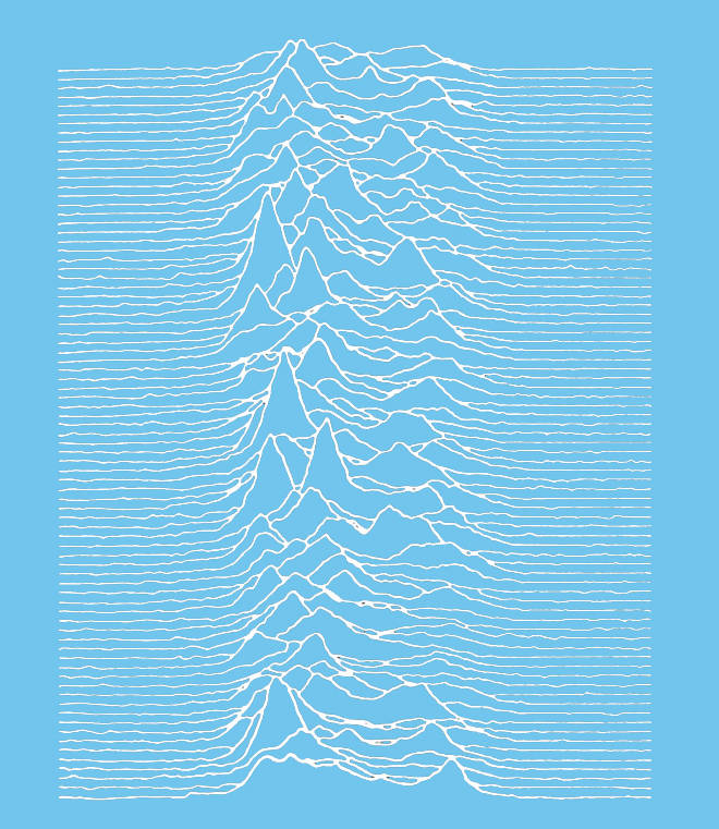 "A mock up of the ""cyan"" Unknown Pleasures design as it appeared in Scientific American in 1971"
